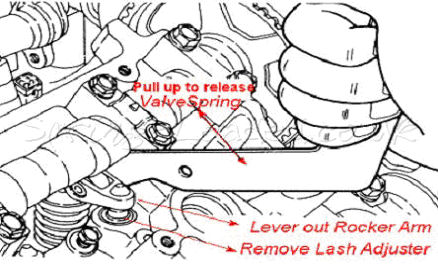 Guide to Mitsubishi Lash Adjusters / Tappets A hydraulic valve